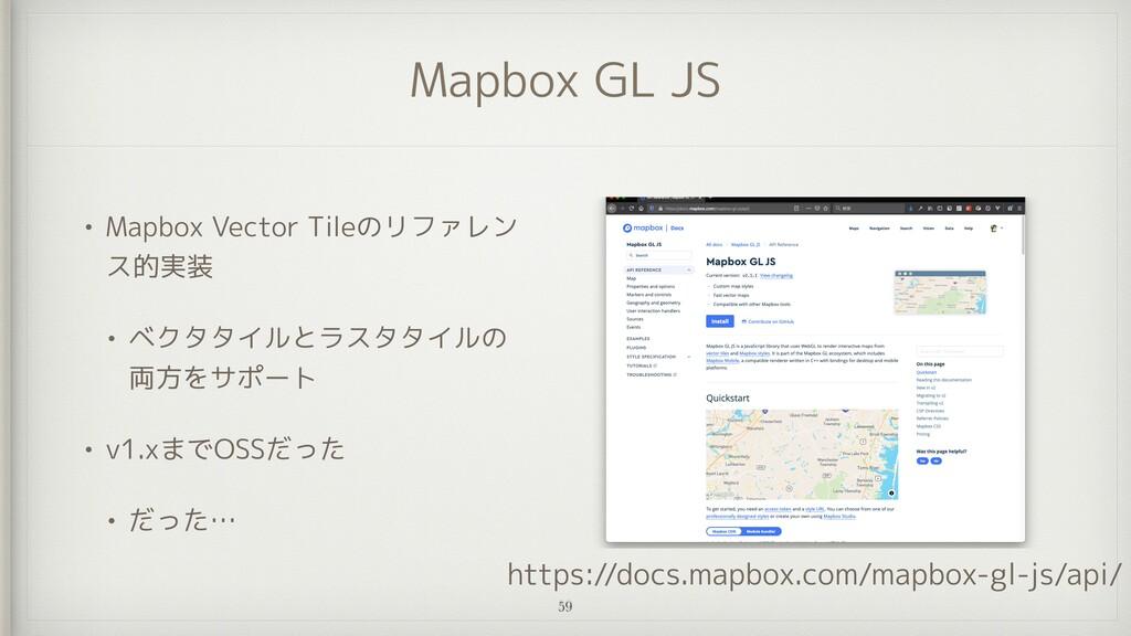 Mapbox GL JS • Mapbox Vector Tileのリファレン ス的実装   ...