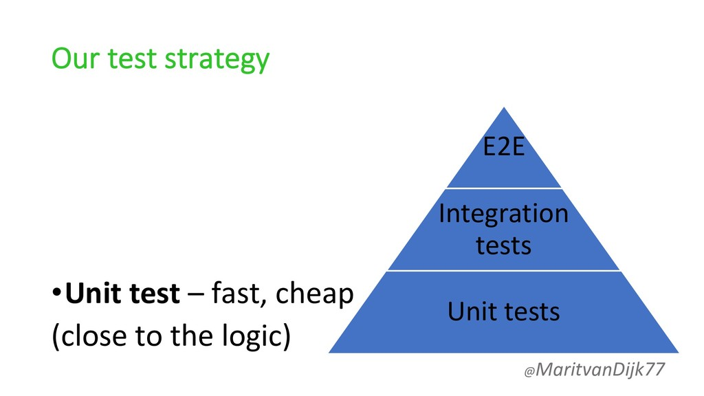 Our test strategy •Unit test – fast, cheap (clo...