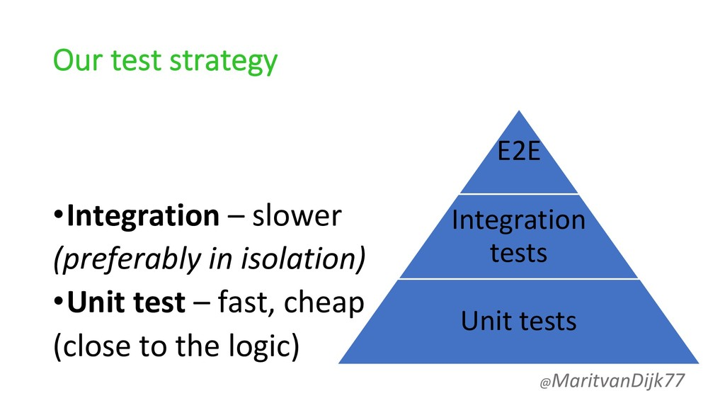 Our test strategy •Integration – slower (prefer...