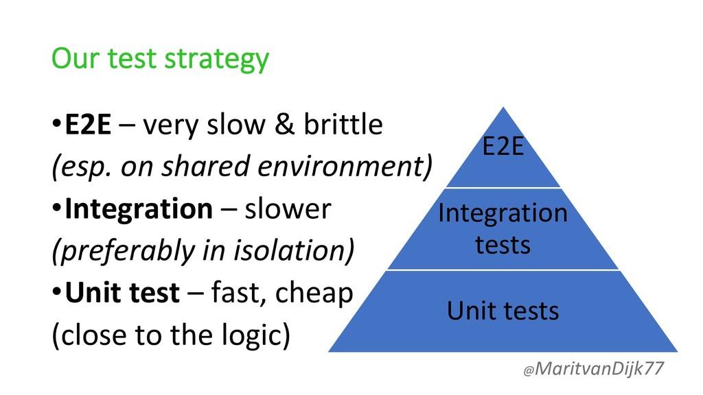 Our test strategy •E2E – very slow & brittle (e...