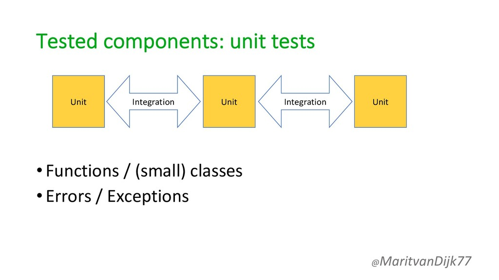 Tested components: unit tests •Functions / (sma...