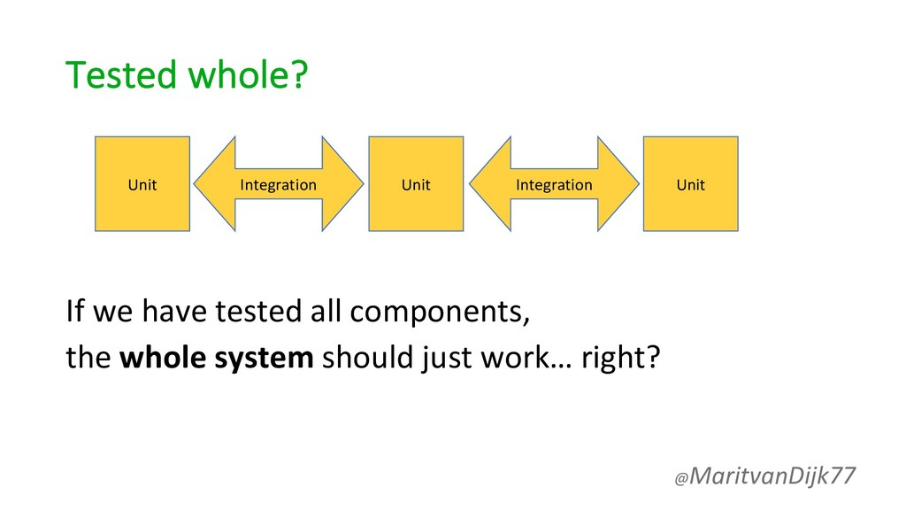 Tested whole? If we have tested all components,...
