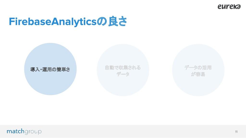 の良さ 導入・運用の簡単さ 自動で収集される データ データの活用 が容易