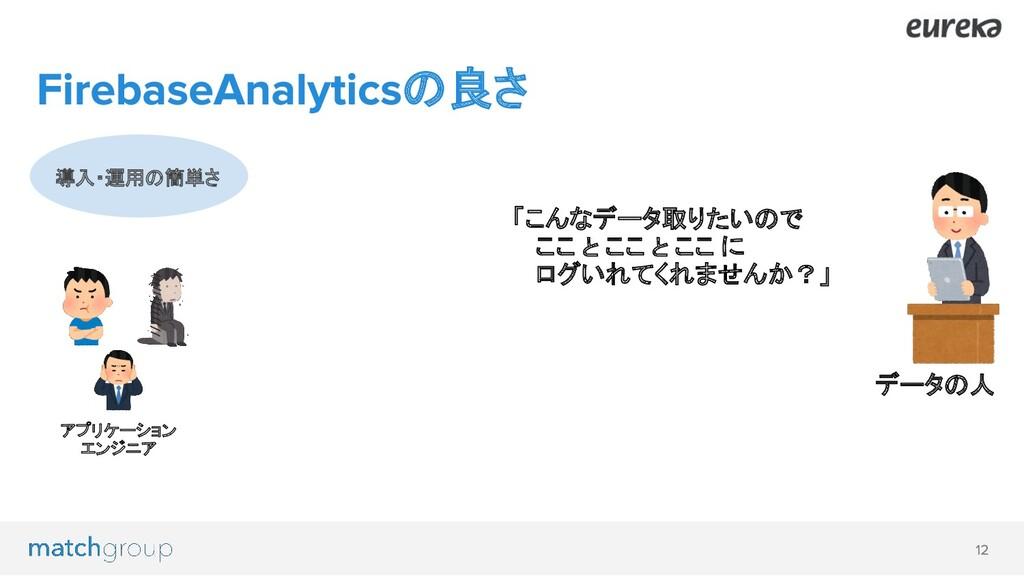 導入・運用の簡単さ の良さ データの人 アプリケーション エンジニア 「こんなデータ取りたいの...