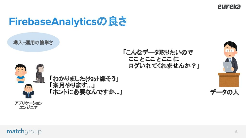 導入・運用の簡単さ の良さ データの人 「こんなデータ取りたいので ここ と ここ と ここ ...