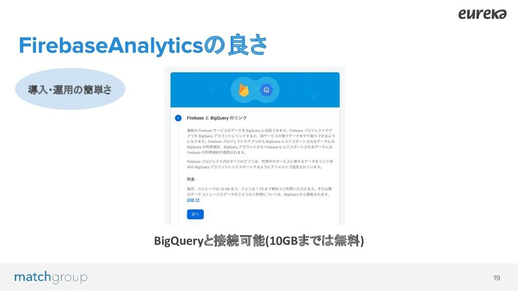 導入・運用の簡単さ の良さ BigQueryと接続可能(10GBまでは無料)