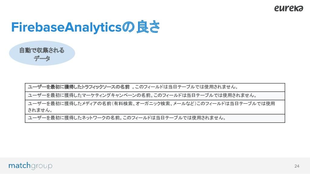 の良さ 自動で収集される データ ユーザーを最初に獲得したトラフィックソースの名前 。このフィ...