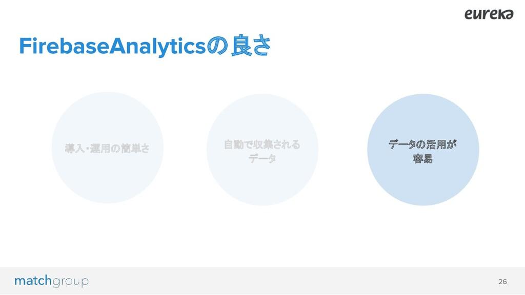 の良さ 導入・運用の簡単さ 自動で収集される データ データの活用が 容易