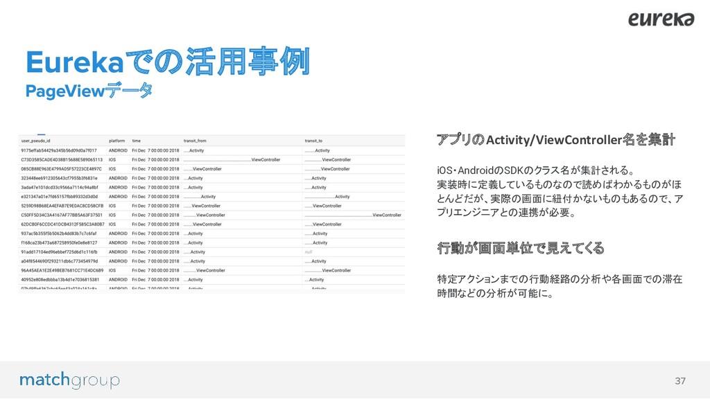 アプリのActivity/ViewController名を集計 iOS・AndroidのSDK...