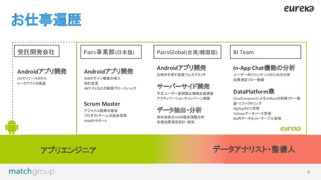 お仕事遍歴 データアナリスト・整備人 アプリエンジニア Androidアプリ開発 SMSログイ...