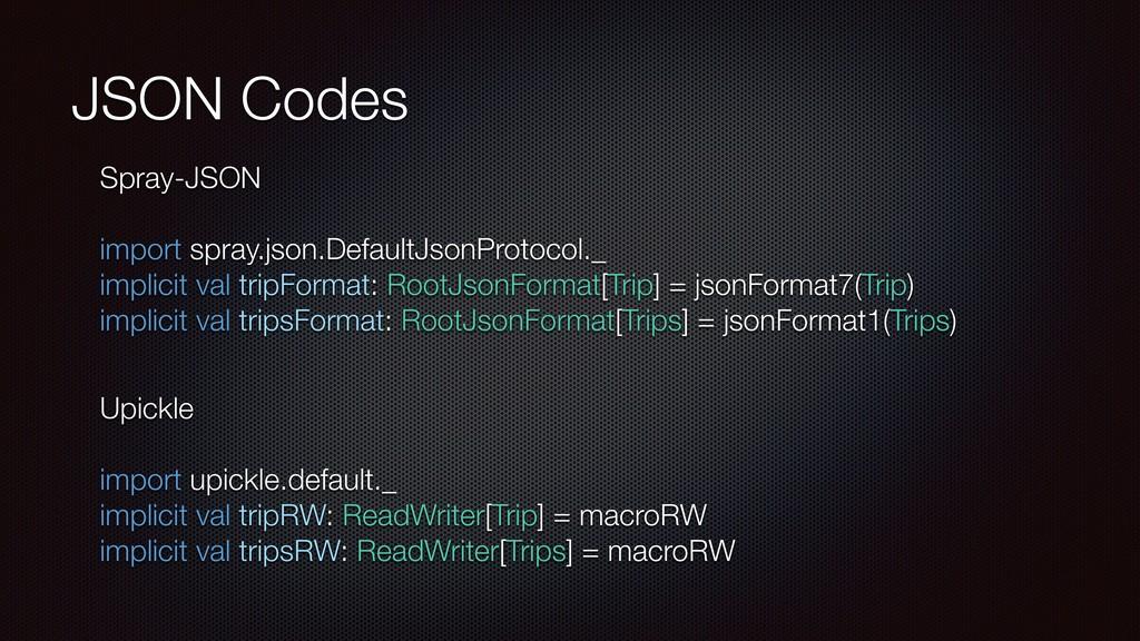 JSON Codes Spray-JSON import spray.json.Default...
