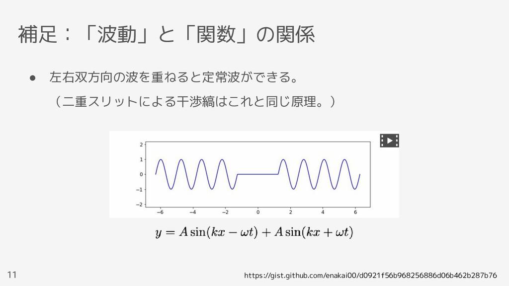 補足:「波動」と「関数」の関係 ● 左右双方向の波を重ねると定常波ができる。 (二重スリットに...