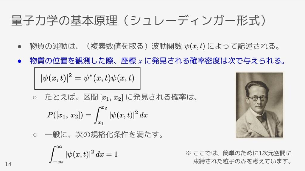量子力学の基本原理(シュレーディンガー形式) ● 物質の運動は、(複素数値を取る)波動関数  ...