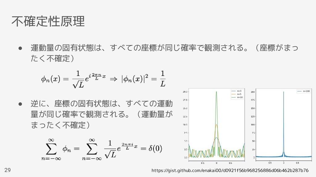不確定性原理 ● 運動量の固有状態は、すべての座標が同じ確率で観測される。(座標がまっ たく不...