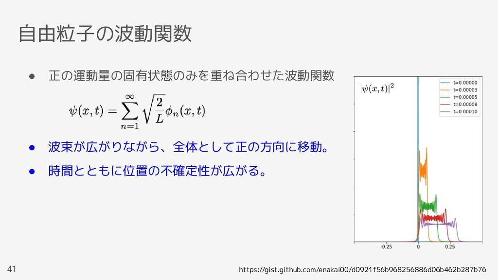 自由粒子の波動関数 ● 正の運動量の固有状態のみを重ね合わせた波動関数 ● 波束が広がりながら...