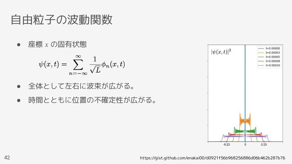 自由粒子の波動関数 ● 座標 x の固有状態 ● 全体として左右に波束が広がる。 ● 時間とと...