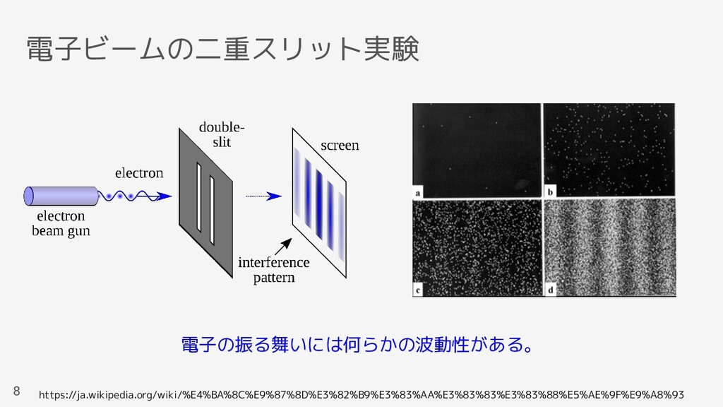 電子ビームの二重スリット実験 8 https://ja.wikipedia.org/wiki/...