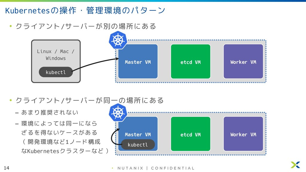 14 • Kubernetesの操作・管理環境のパターン • クライアント/サーバーが別の場所...