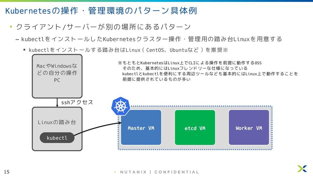 15 • Kubernetesの操作・管理環境のパターン具体例 • クライアント/サーバーが別...