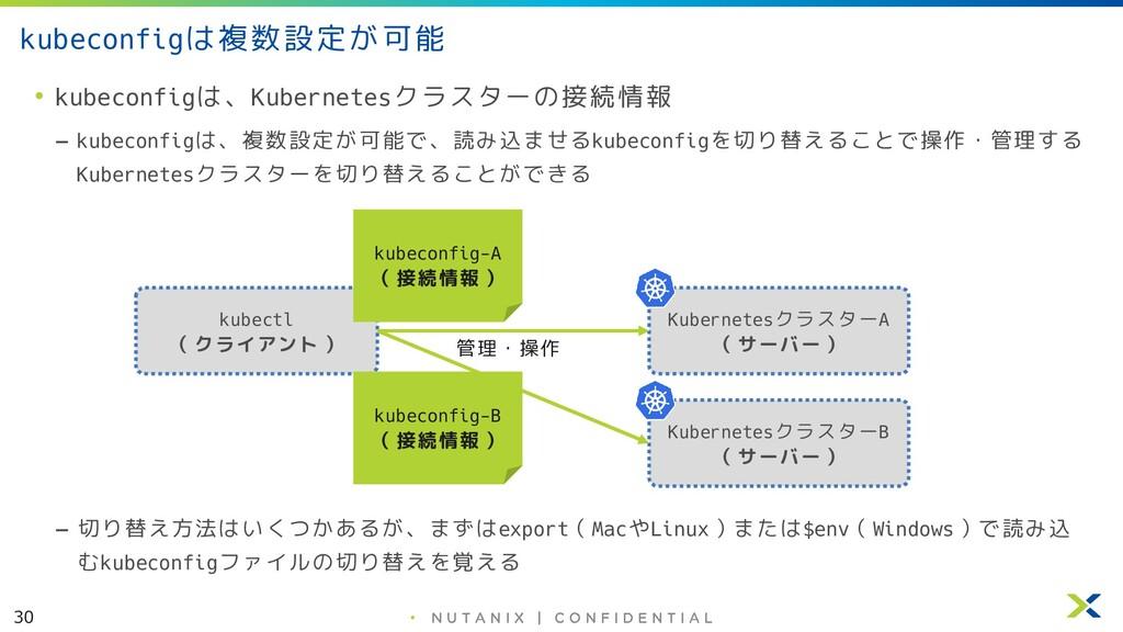 30 • kubeconfigは複数設定が可能 • kubeconfigは、Kubernete...