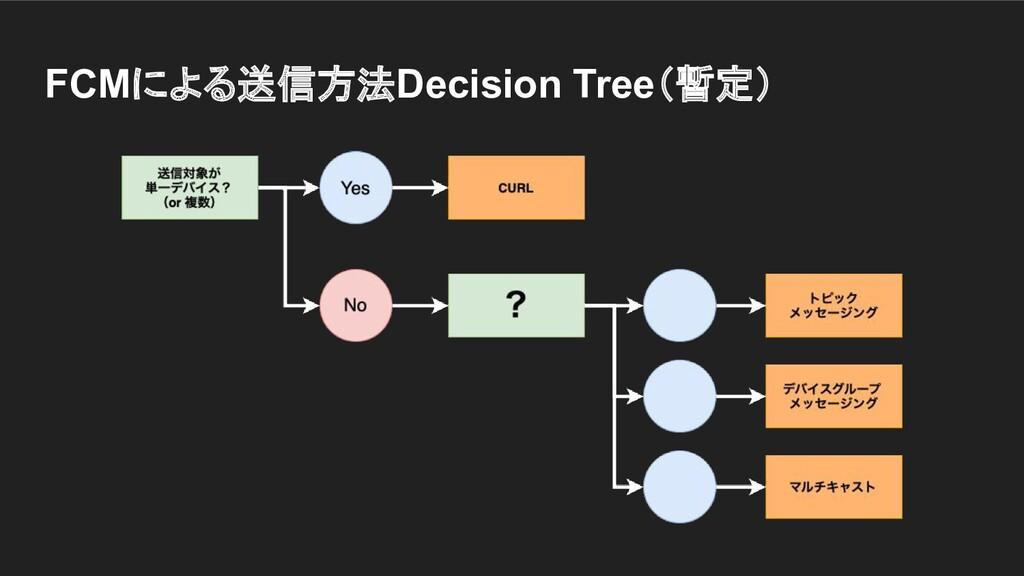 FCMによる送信方法Decision Tree(暫定)