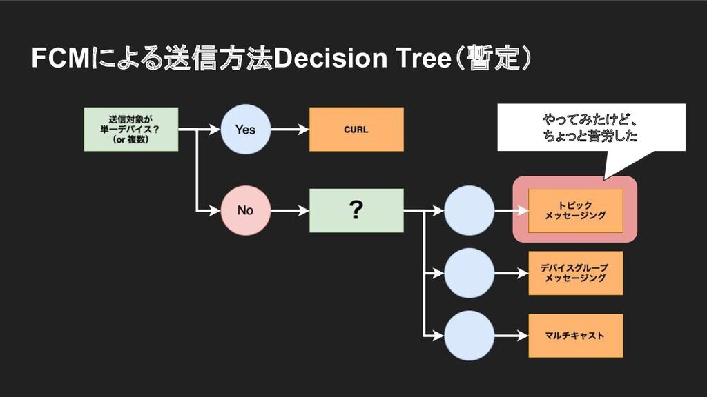FCMによる送信方法Decision Tree(暫定) やってみたけど、 ちょっと苦労した