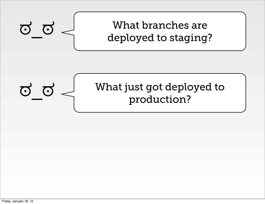 What branches are deployed to staging? ಠ_ಠ What...