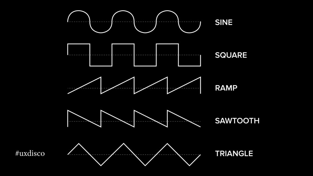 SINE SQUARE RAMP SAWTOOTH TRIANGLE #uxdisco