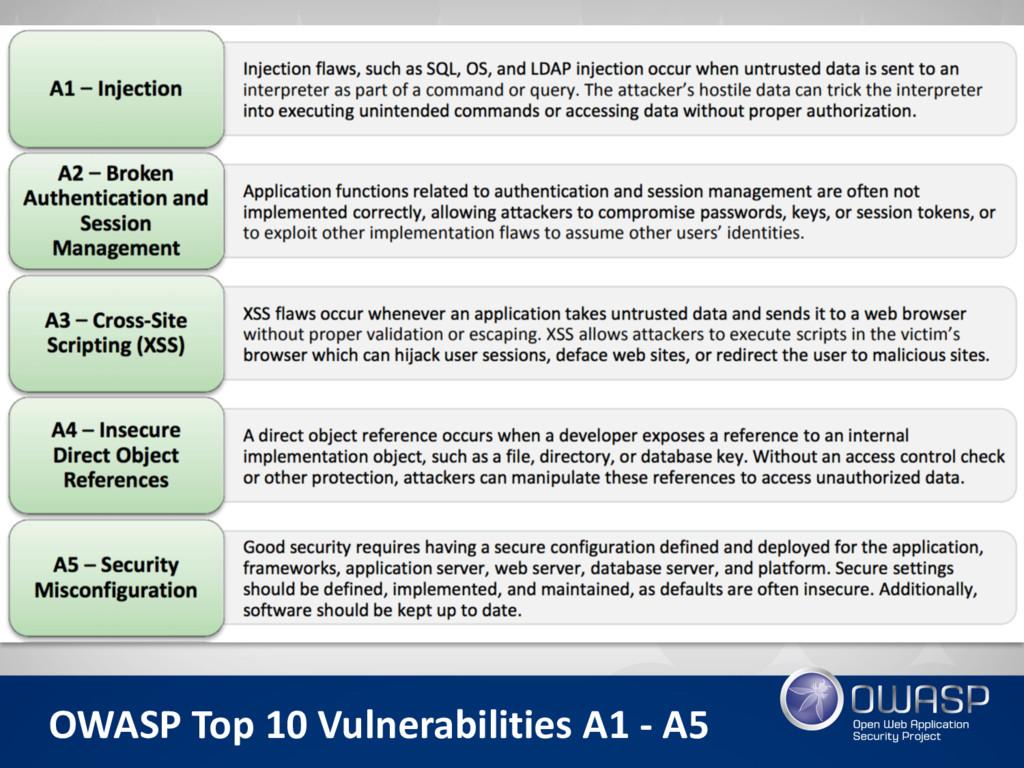 OWASP Top 10 Vulnerabilities A1 - A5