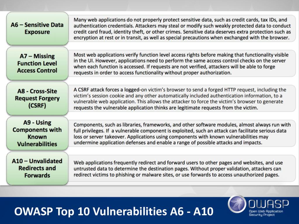 OWASP Top 10 Vulnerabilities A6 - A10