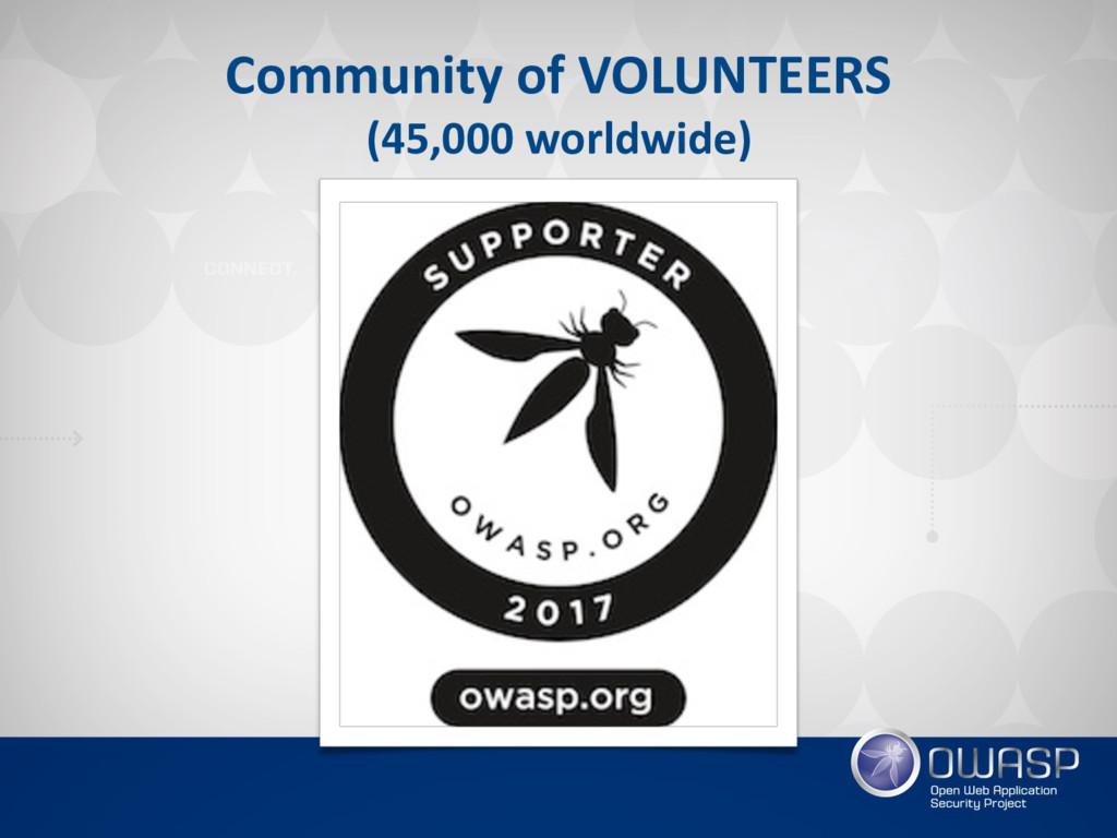 Community of VOLUNTEERS  (45,000 worldwide)