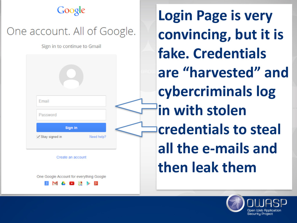 Login Page is very convincing, but it is fake. ...
