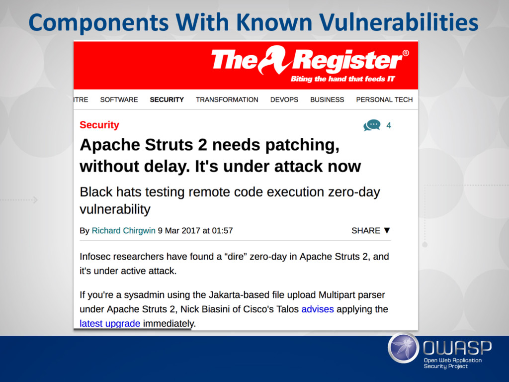 Components With Known Vulnerabilities