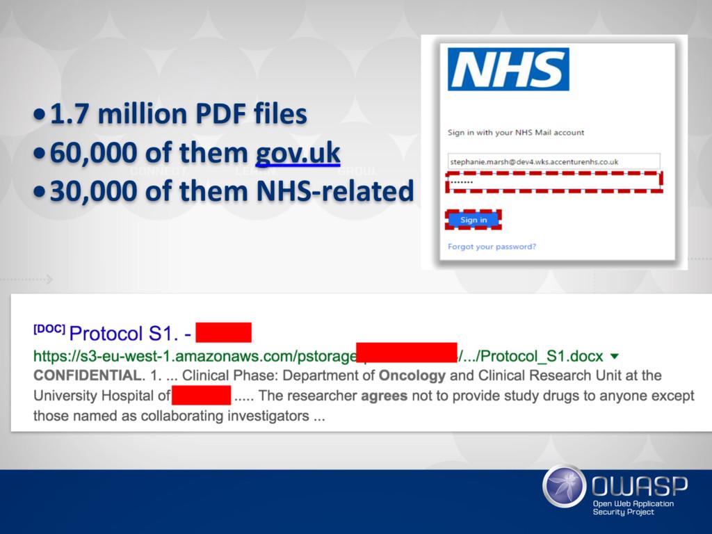 •1.7 million PDF files •60,000 of them gov.uk •...