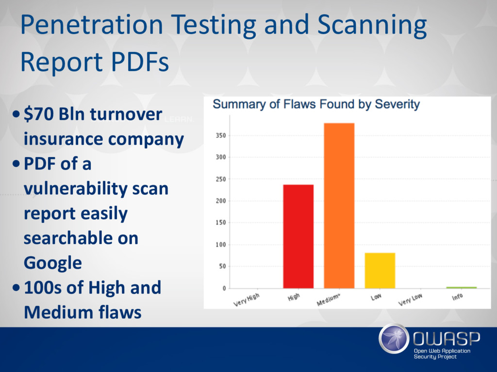 Penetration Testing and Scanning Report PDFs •$...