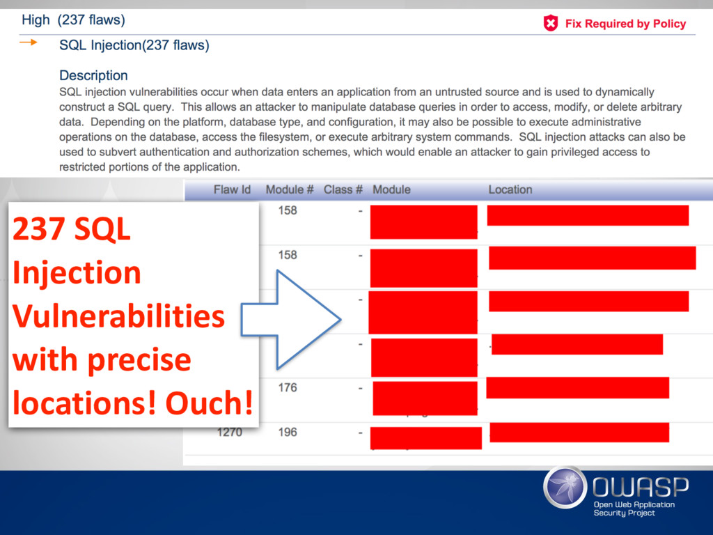 237 SQL Injection Vulnerabilities with precise ...