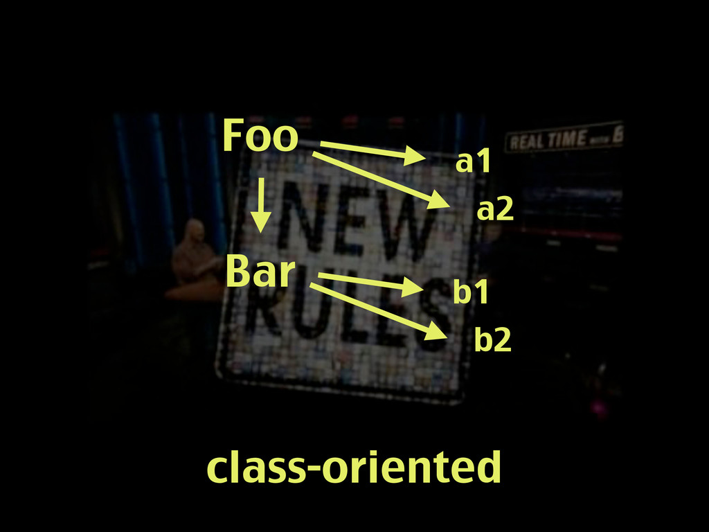 Foo Bar a1 a2 b1 b2 class-oriented