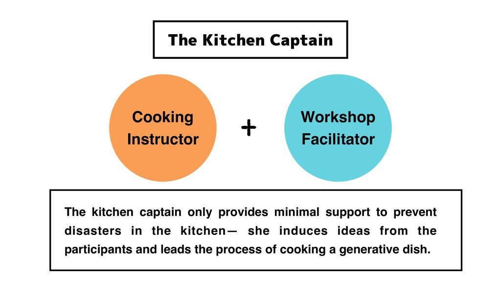 The Kitchen Captain  Workshop Facilitator Cook...