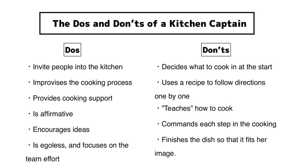 The Dos and Don'ts of a Kitchen Captain ɾInvite...