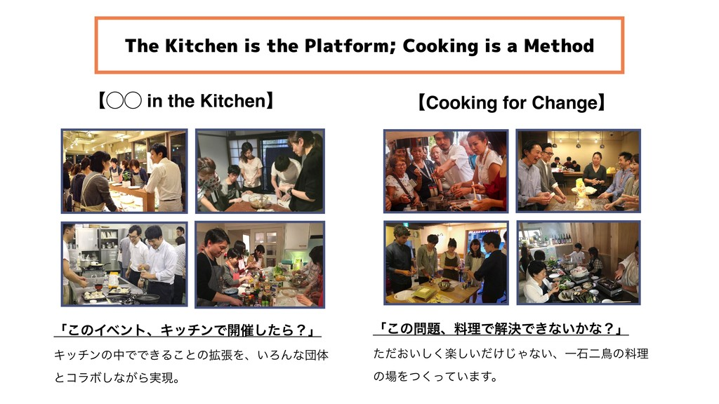 ʲ̋̋ in the Kitchenʳ ʲCooking for Changeʳ ʮ͜ͷΠϕϯ...
