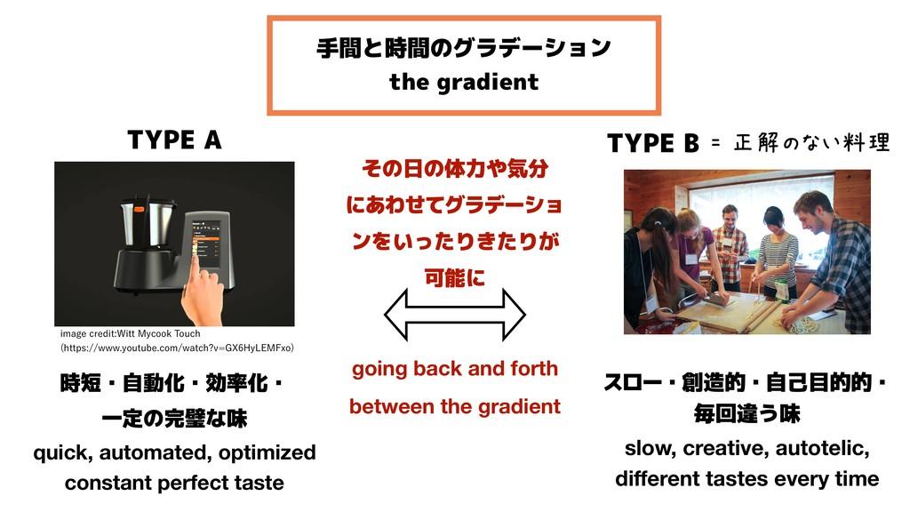 手間と時間のグラデーション the gradient スロー・創造的・自己目的的・ 毎回違う味...