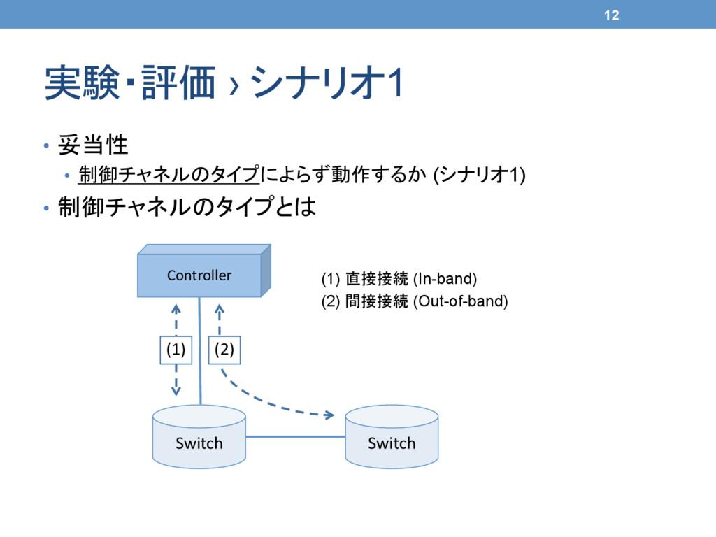 実験・評価 › シナリオ1 • 妥当性 • 制御チャネルのタイプによらず動作するか (...