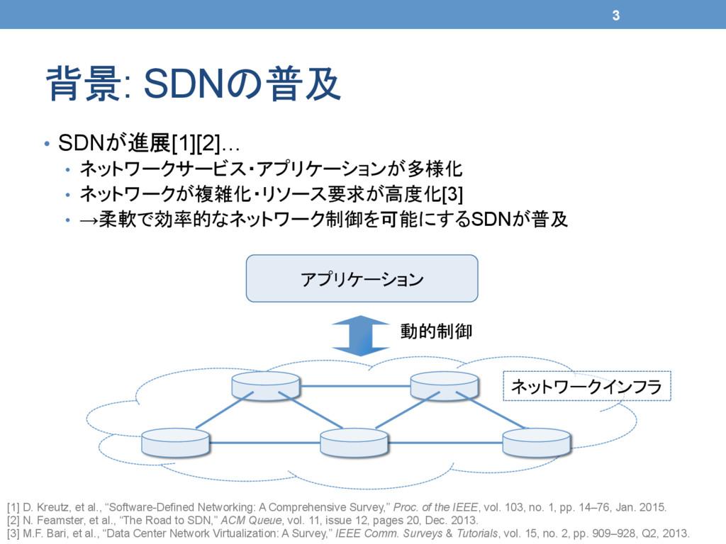 背景: SDNの普及 • SDNが進展[1][2]… • ネットワークサービス・アプリ...