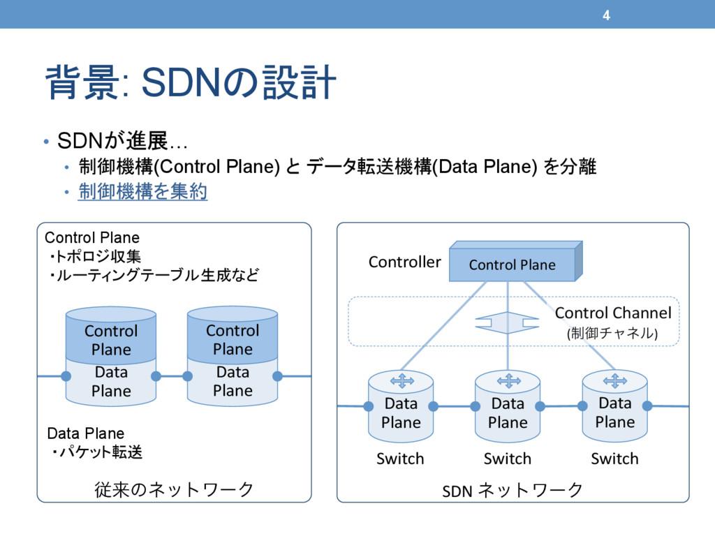背景: SDNの設計 • SDNが進展… • 制御機構(Control Plane) ...