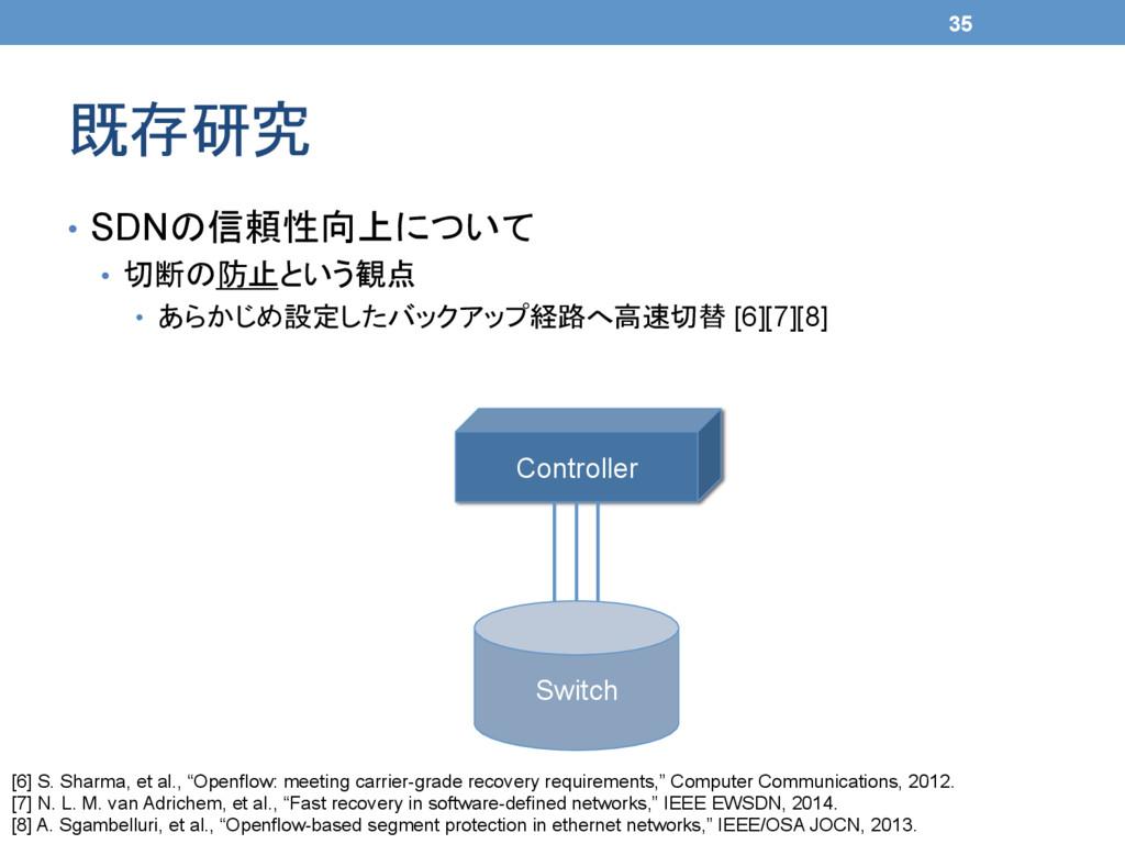 既存研究 35 • SDNの信頼性向上について • 切断の防止という観点 • あらか...