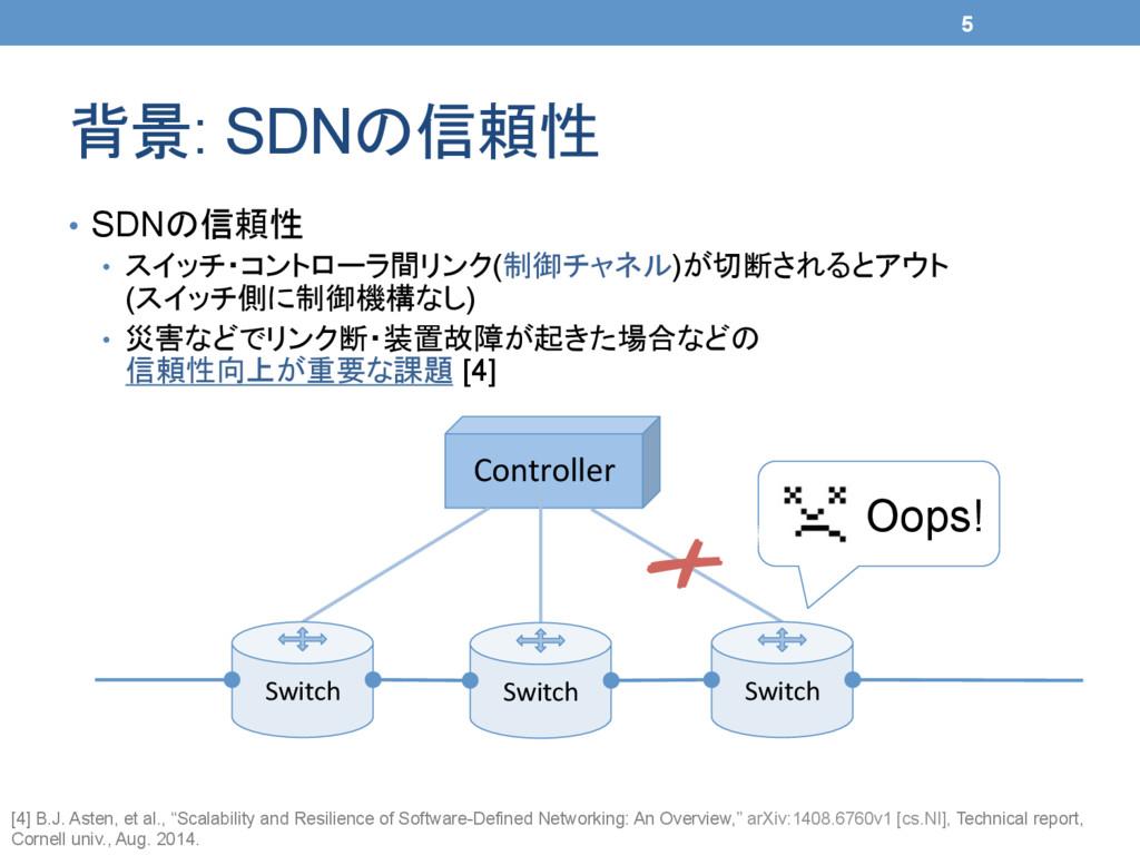 背景: SDNの信頼性 • SDNの信頼性 • スイッチ・コントローラ間リンク(制御チ...