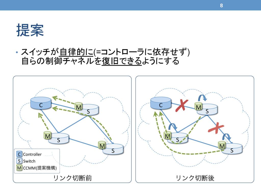 提案 • スイッチが自律的に(=コントローラに依存せず) 自らの制御チャネルを復旧できる...