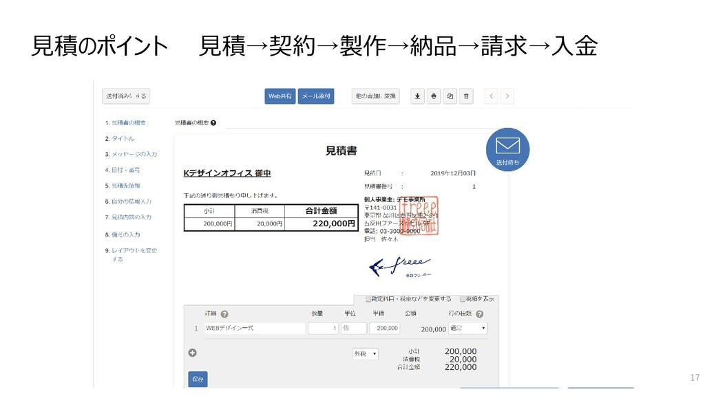 見積のポイント 見積→契約→製作→納品→請求→入金 17