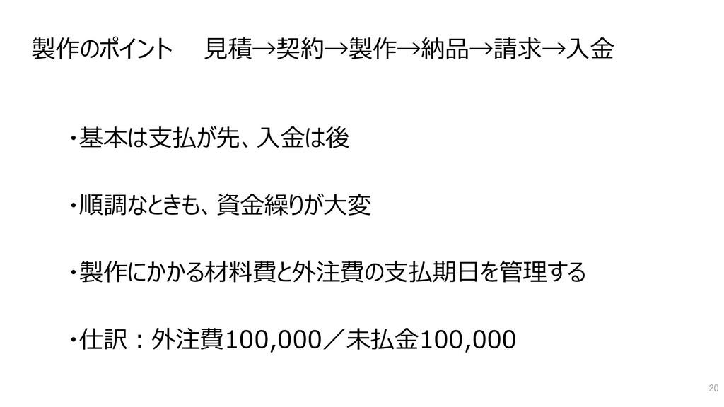 製作のポイント 見積→契約→製作→納品→請求→入金 20 ・基本は支払が先、入金は後 ・順調な...