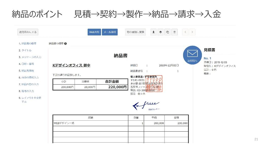 納品のポイント 見積→契約→製作→納品→請求→入金 21
